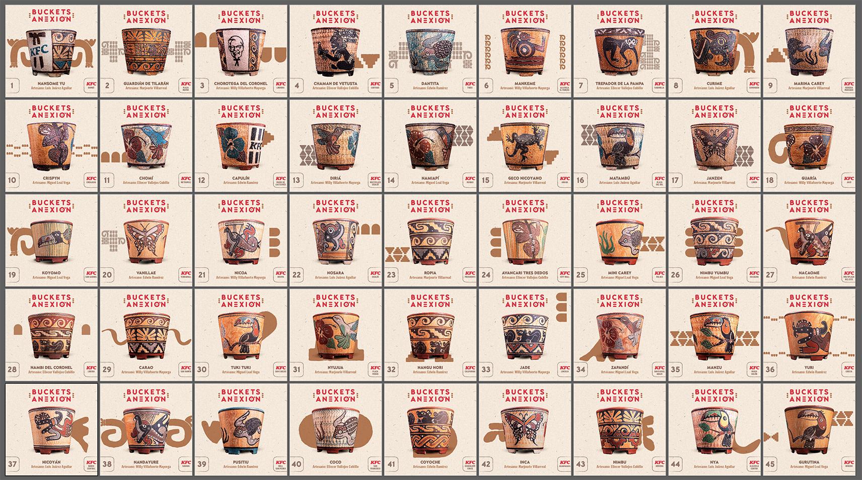 KFC Annexation Buckets